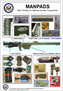 MANPADS Components Posters